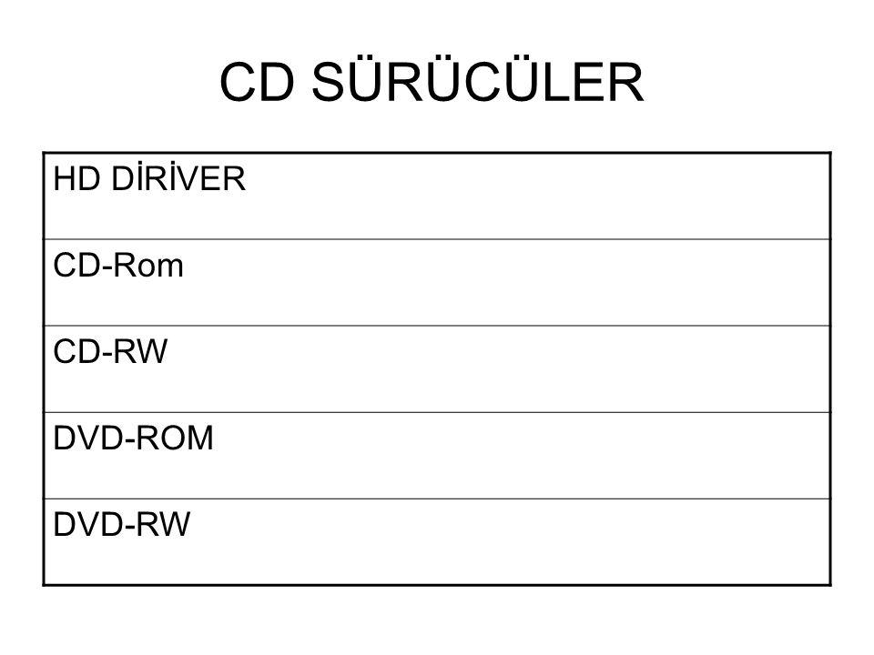 CD SÜRÜCÜLER HD DİRİVER CD-Rom CD-RW DVD-ROM DVD-RW