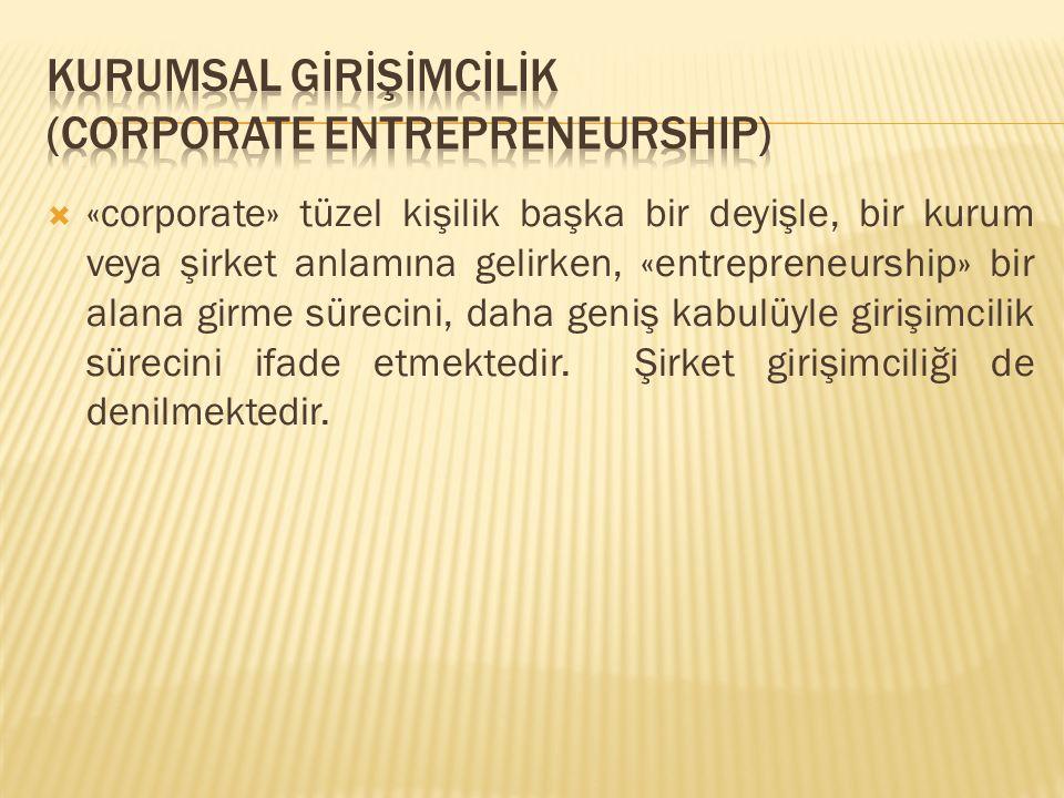 KURUMSAL GİRİŞİMCİLİK (Corporate Entrepreneurship)
