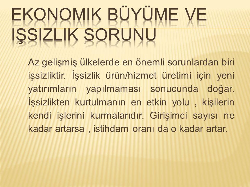 Ekonomik büyüme ve işsizlik sorunu