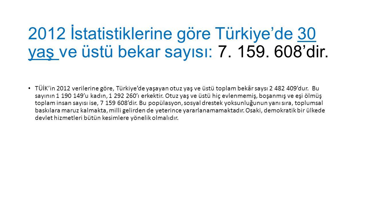2012 İstatistiklerine göre Türkiye'de 30 yaş ve üstü bekar sayısı: 7