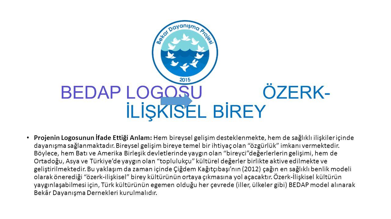 BEDAP LOGOSU ÖZERK-İLİŞKİSEL BİREY