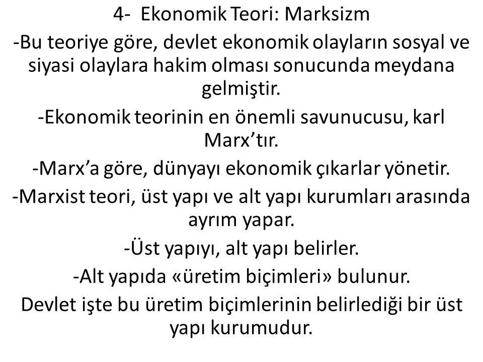 4- Ekonomik Teori: Marksizm