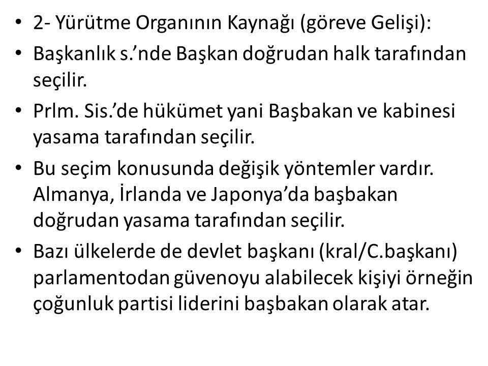 2- Yürütme Organının Kaynağı (göreve Gelişi):