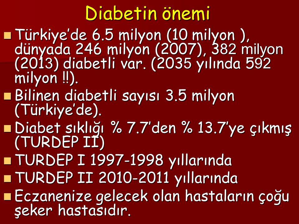 Diabetin önemi Türkiye'de 6.5 milyon (10 milyon ), dünyada 246 milyon (2007), 382 milyon (2013) diabetli var. (2035 yılında 592 milyon !!).