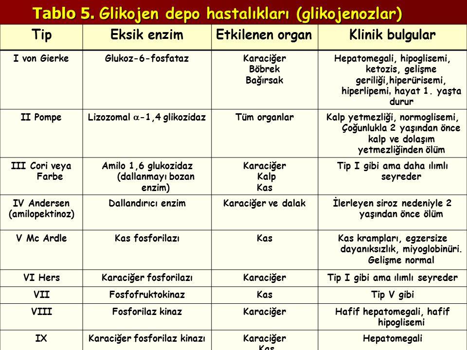 Tablo 5. Glikojen depo hastalıkları (glikojenozlar)