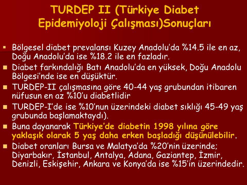 TURDEP II (Türkiye Diabet Epidemiyoloji Çalışması)Sonuçları