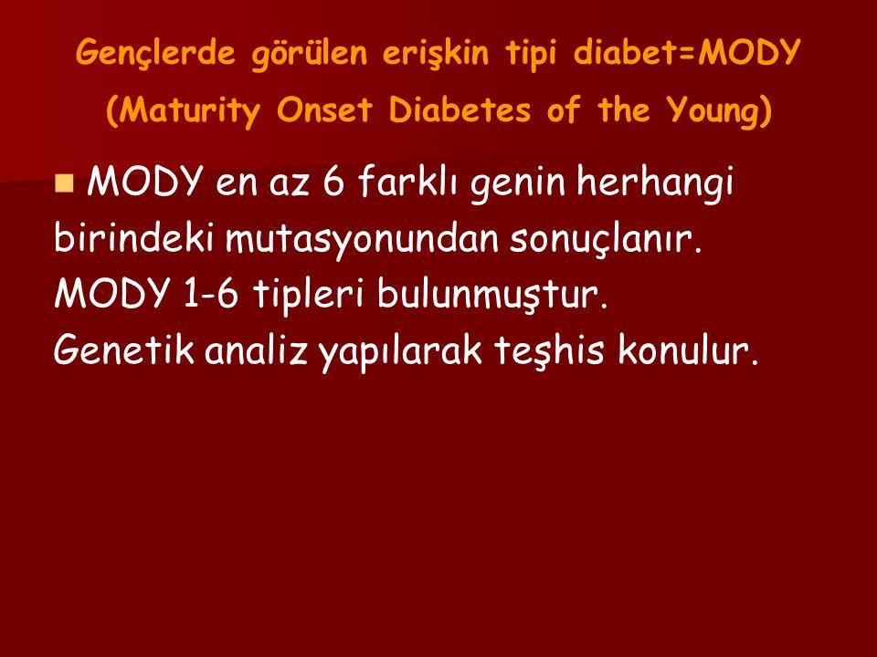 MODY en az 6 farklı genin herhangi birindeki mutasyonundan sonuçlanır.