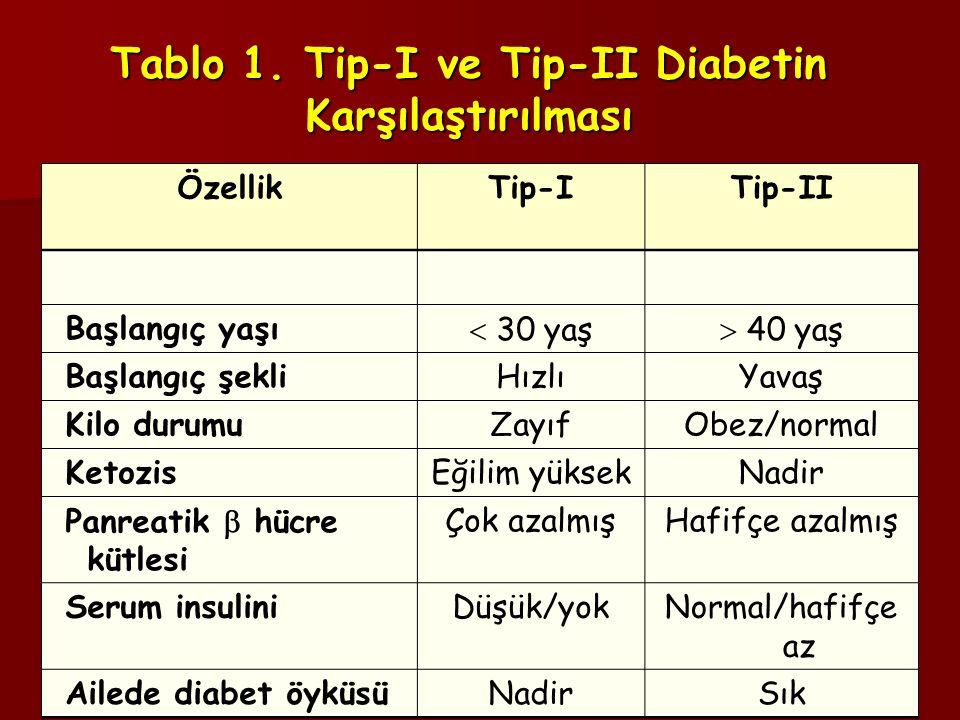Tablo 1. Tip-I ve Tip-II Diabetin Karşılaştırılması
