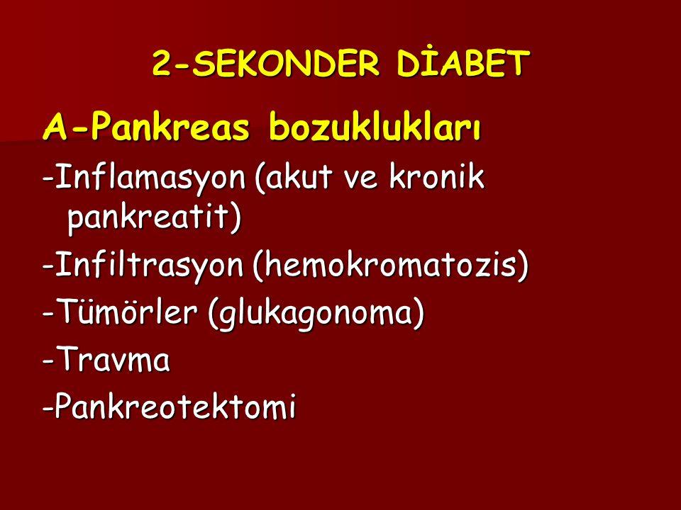 A-Pankreas bozuklukları