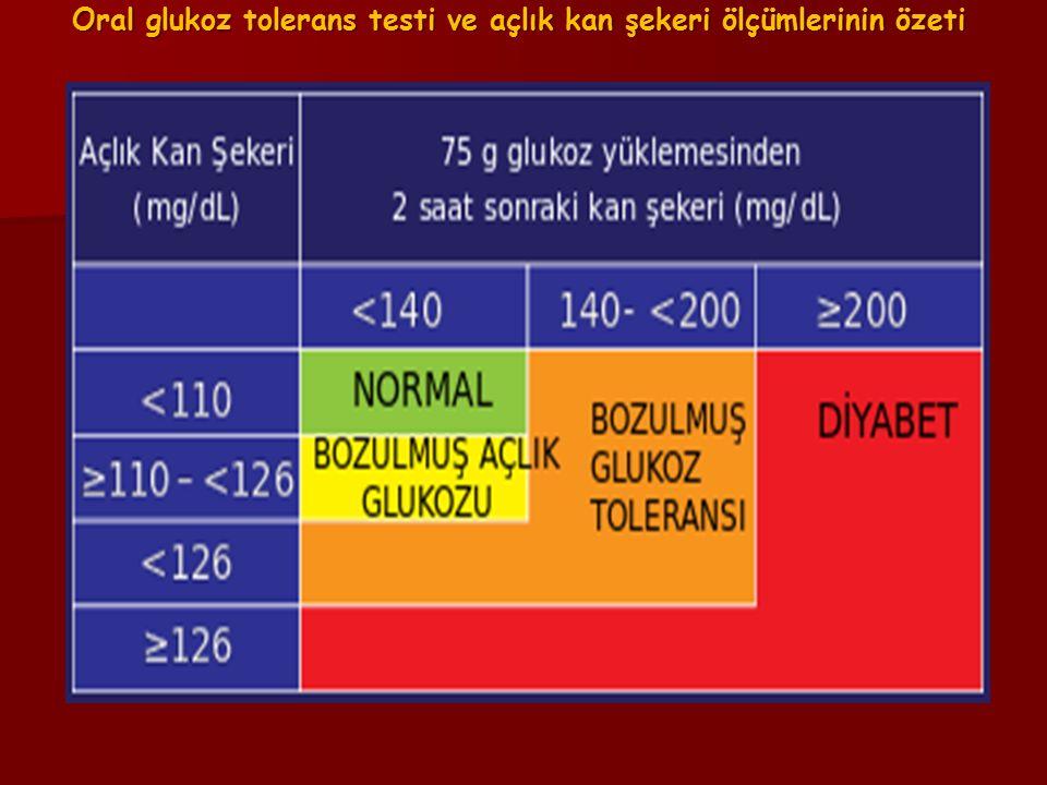 Oral glukoz tolerans testi ve açlık kan şekeri ölçümlerinin özeti