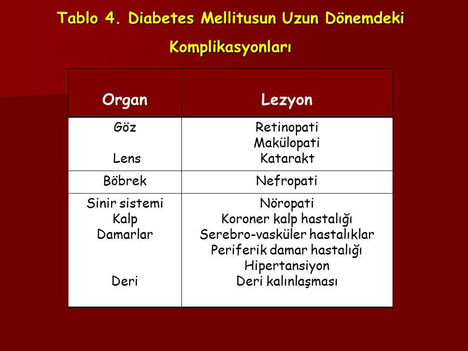 Tablo 4. Diabetes Mellitusun Uzun Dönemdeki Komplikasyonları