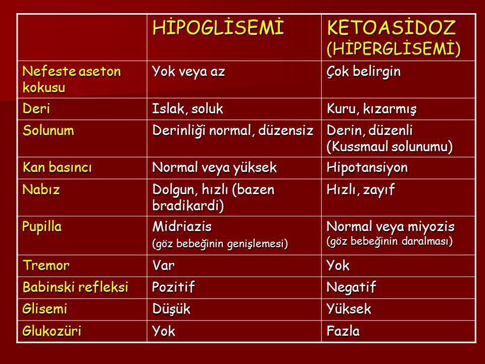 KETOASİDOZ (HİPERGLİSEMİ)