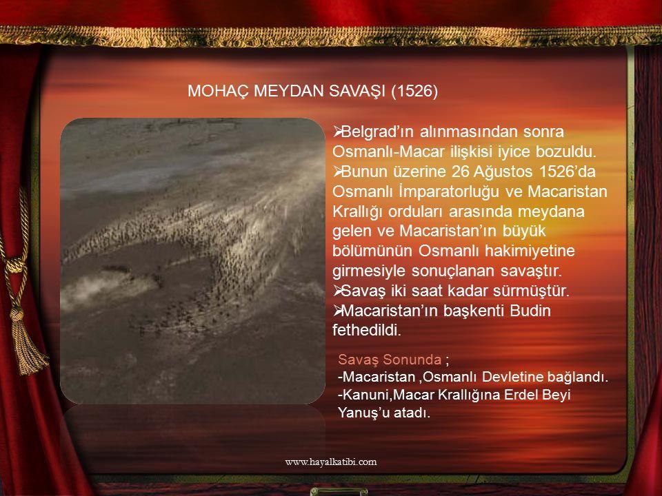 Belgrad'ın alınmasından sonra Osmanlı-Macar ilişkisi iyice bozuldu.