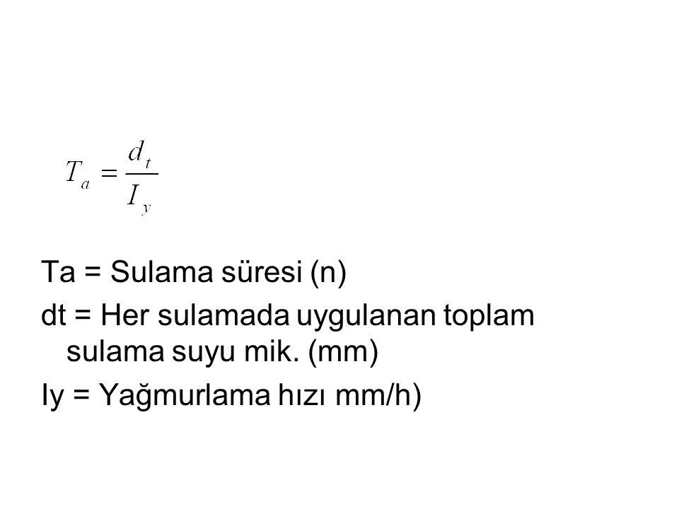 Ta = Sulama süresi (n) dt = Her sulamada uygulanan toplam sulama suyu mik.