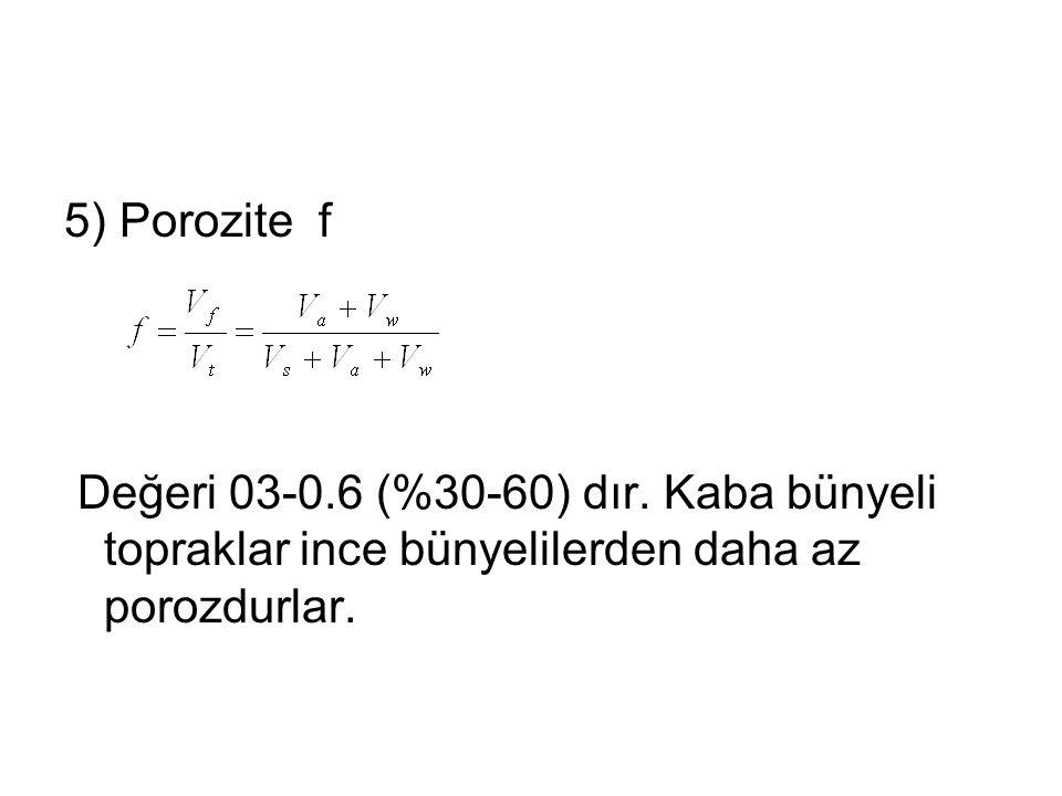 5) Porozite f Değeri 03-0.6 (%30-60) dır.