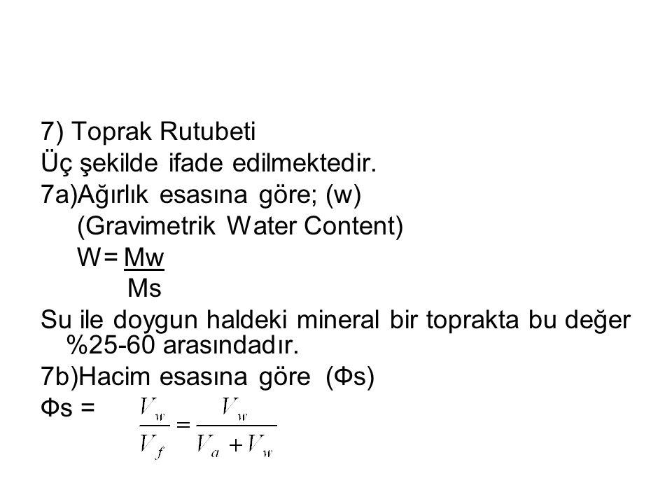 7) Toprak Rutubeti Üç şekilde ifade edilmektedir. 7a)Ağırlık esasına göre; (w) (Gravimetrik Water Content)