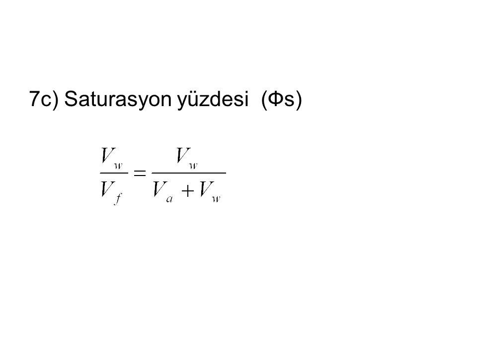 7c) Saturasyon yüzdesi (Фs)