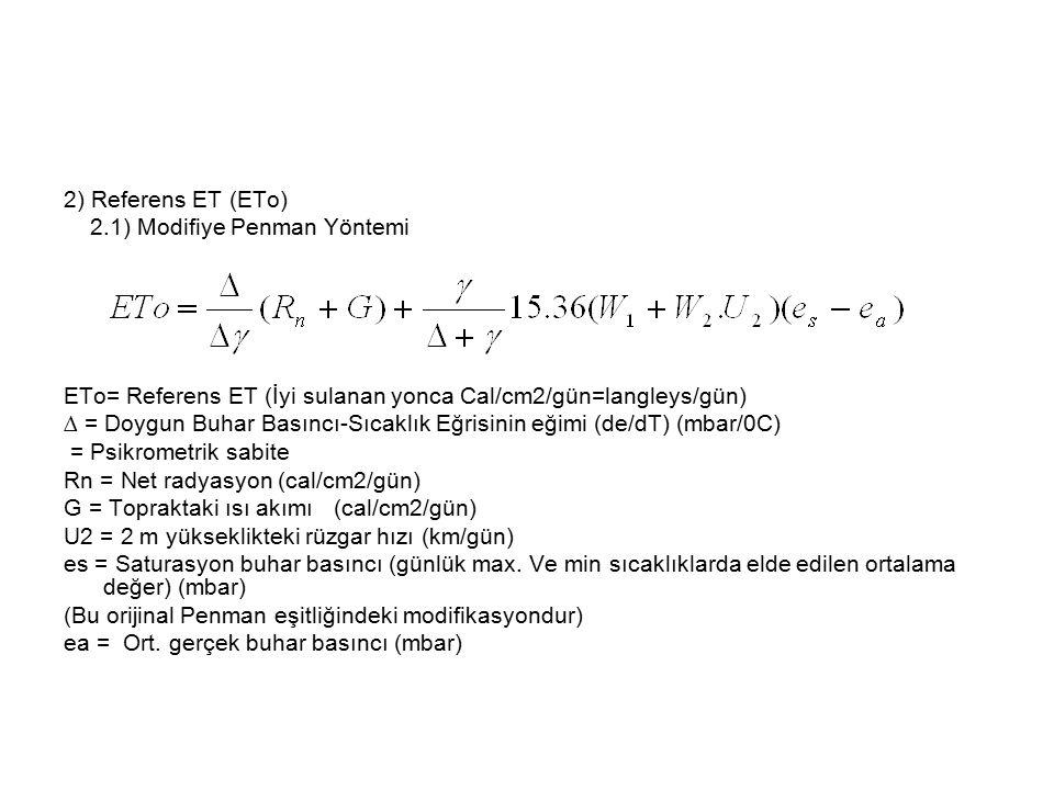 2) Referens ET (ETo) 2.1) Modifiye Penman Yöntemi. ETo= Referens ET (İyi sulanan yonca Cal/cm2/gün=langleys/gün)