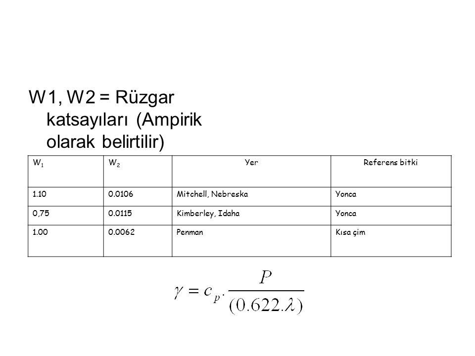 W1, W2 = Rüzgar katsayıları (Ampirik olarak belirtilir)