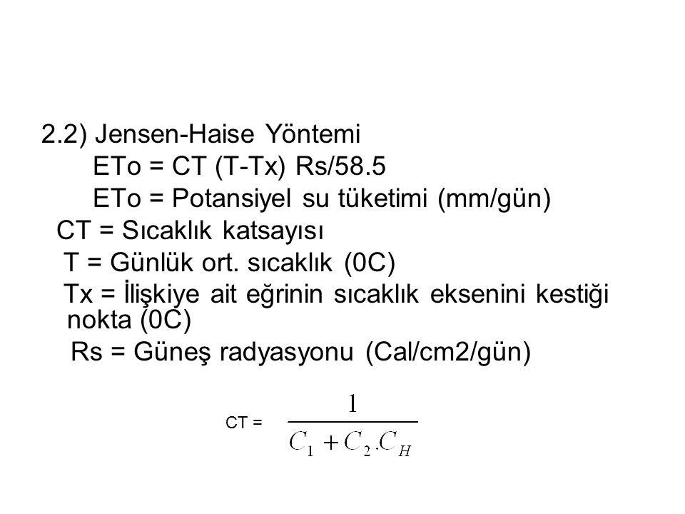 2.2) Jensen-Haise Yöntemi ETo = CT (T-Tx) Rs/58.5