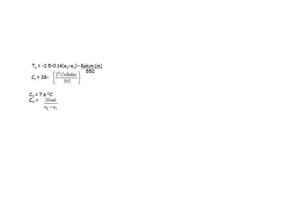 Tx = -2.5-0.14(e2-e1) – Rakım (m) 550 C1 = 38- C2 = 7.6 0C CH =