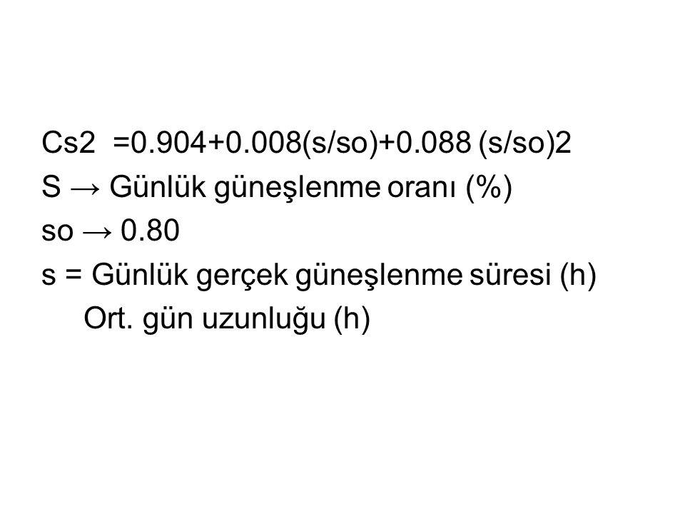 Cs2 =0.904+0.008(s/so)+0.088 (s/so)2 S → Günlük güneşlenme oranı (%) so → 0.80. s = Günlük gerçek güneşlenme süresi (h)