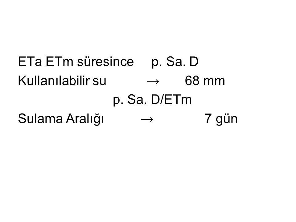 ETa ETm süresince p. Sa. D Kullanılabilir su → 68 mm.