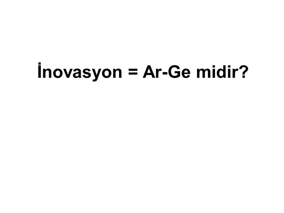 İnovasyon = Ar-Ge midir