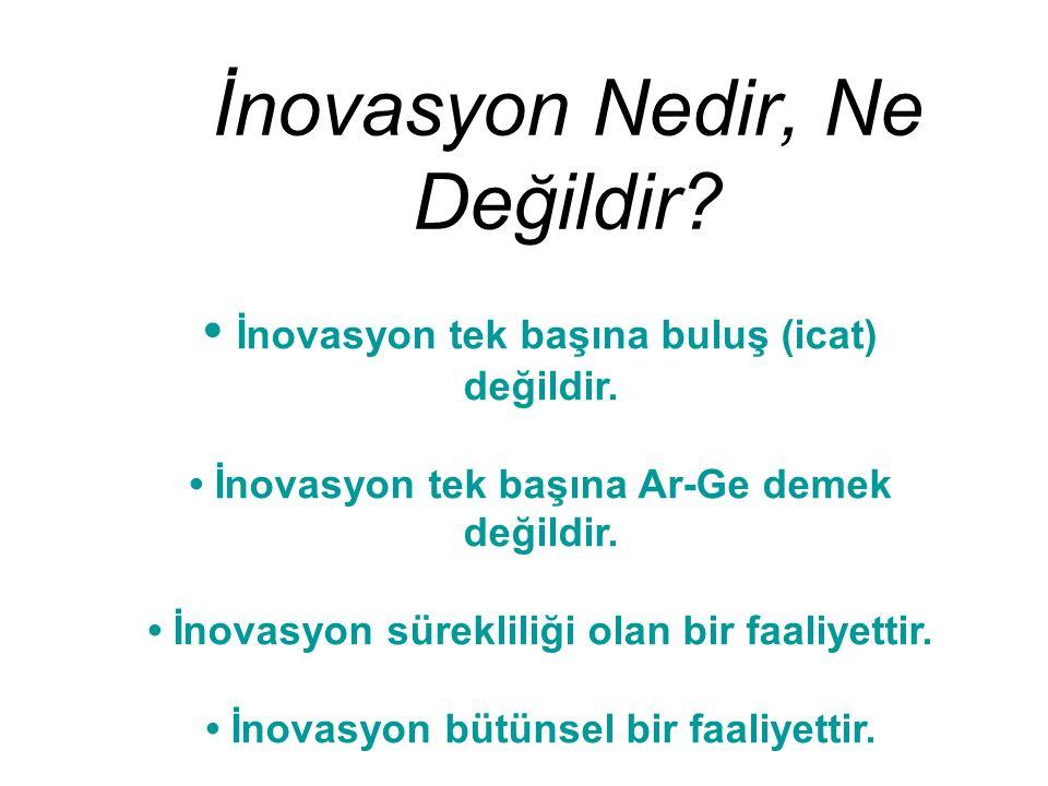 İnovasyon Nedir, Ne Değildir