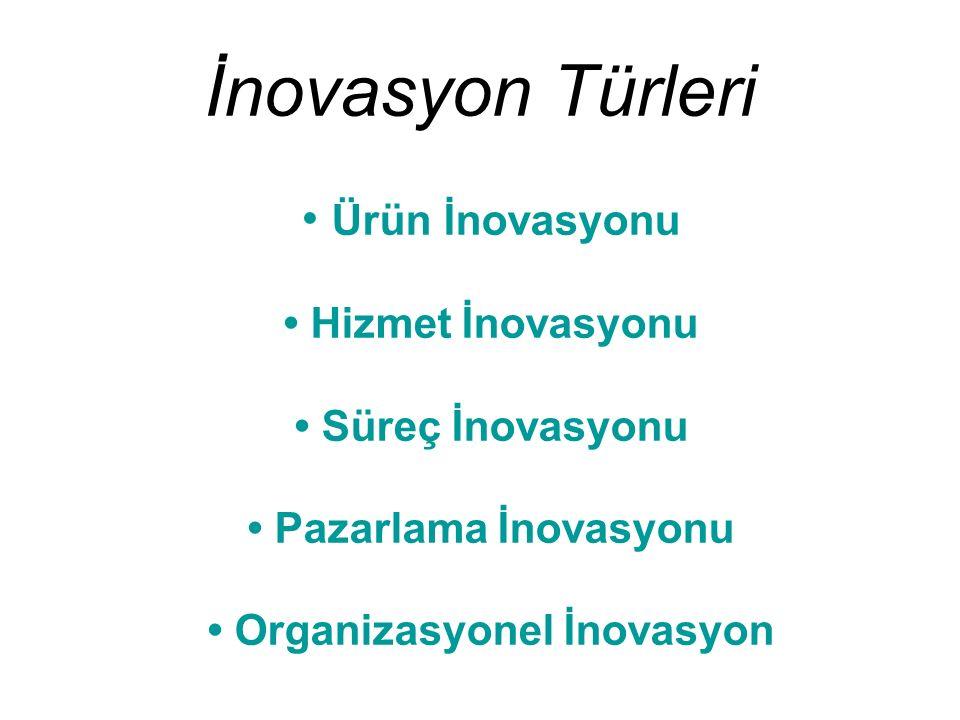 İnovasyon Türleri Ürün İnovasyonu • Hizmet İnovasyonu • Süreç İnovasyonu • Pazarlama İnovasyonu • Organizasyonel İnovasyon.