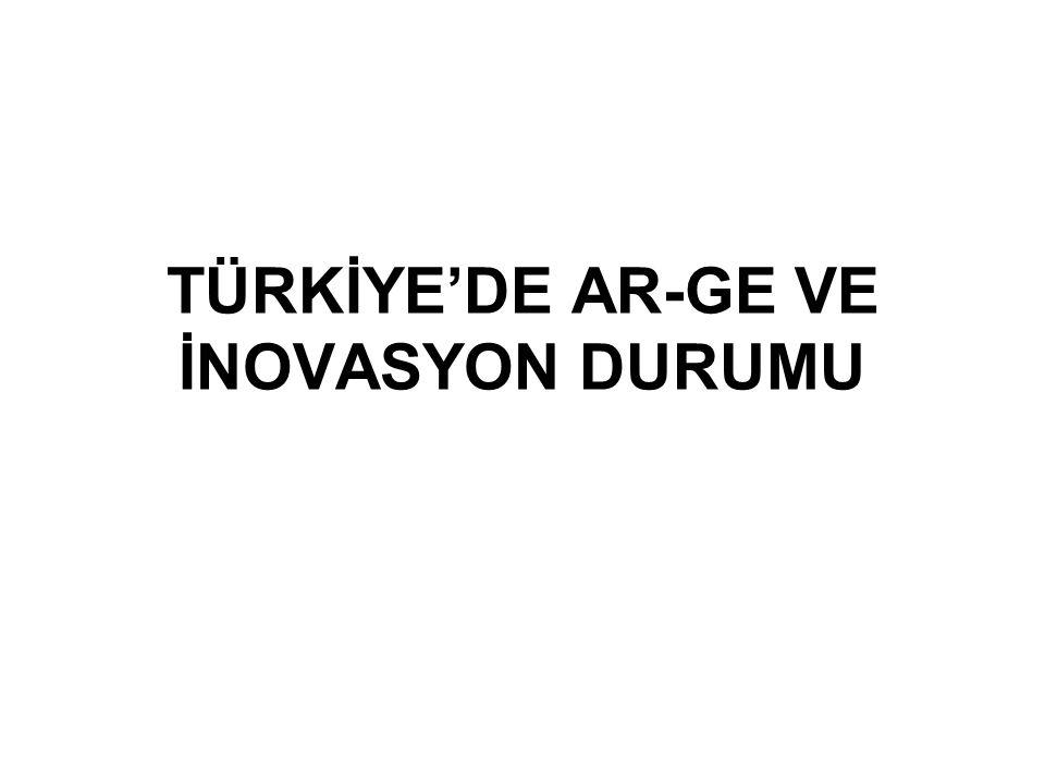 TÜRKİYE'DE AR-GE VE İNOVASYON DURUMU