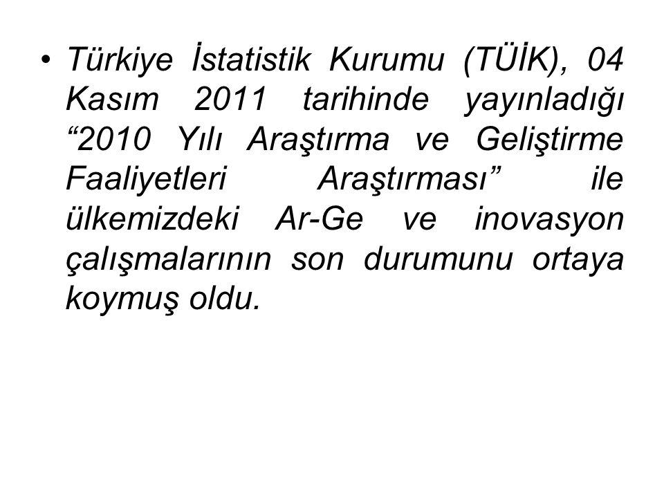 Türkiye İstatistik Kurumu (TÜİK), 04 Kasım 2011 tarihinde yayınladığı 2010 Yılı Araştırma ve Geliştirme Faaliyetleri Araştırması ile ülkemizdeki Ar-Ge ve inovasyon çalışmalarının son durumunu ortaya koymuş oldu.