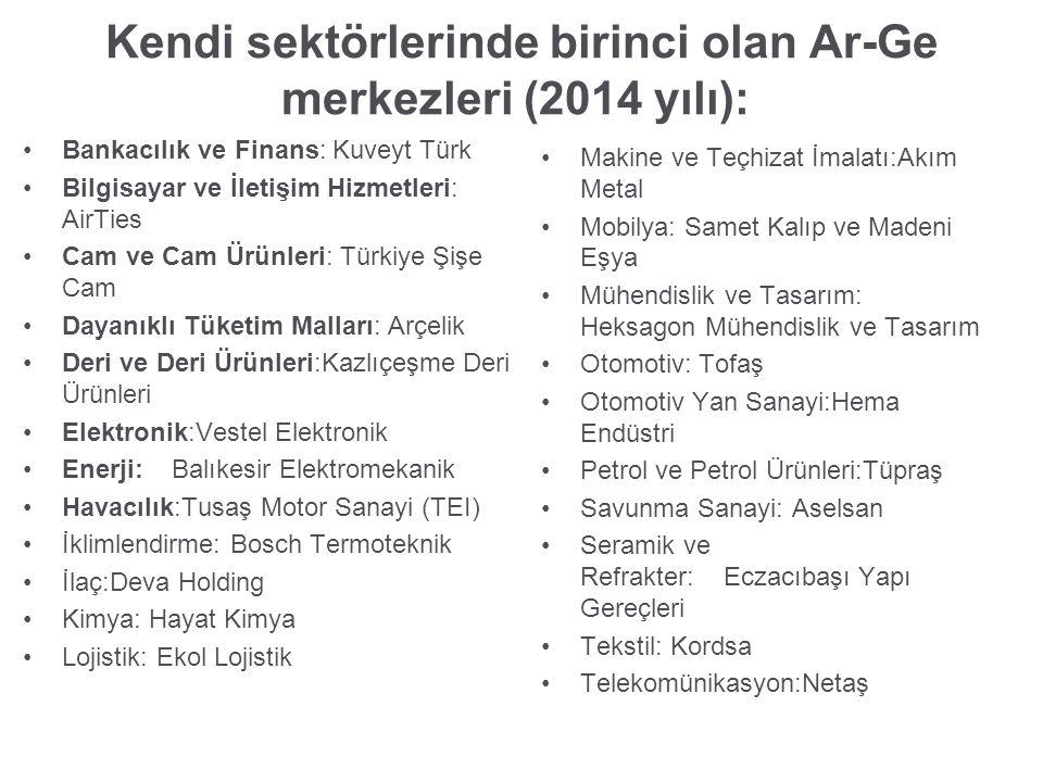 Kendi sektörlerinde birinci olan Ar-Ge merkezleri (2014 yılı):