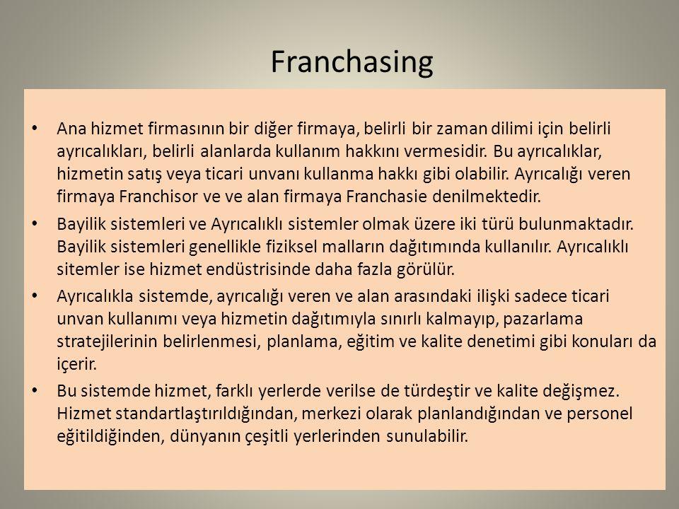 Franchasing