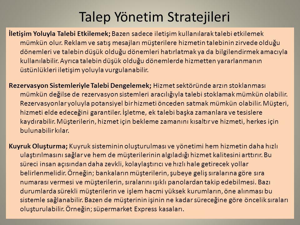 Talep Yönetim Stratejileri