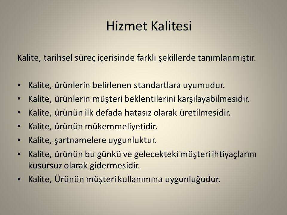 Hizmet Kalitesi Kalite, tarihsel süreç içerisinde farklı şekillerde tanımlanmıştır. Kalite, ürünlerin belirlenen standartlara uyumudur.