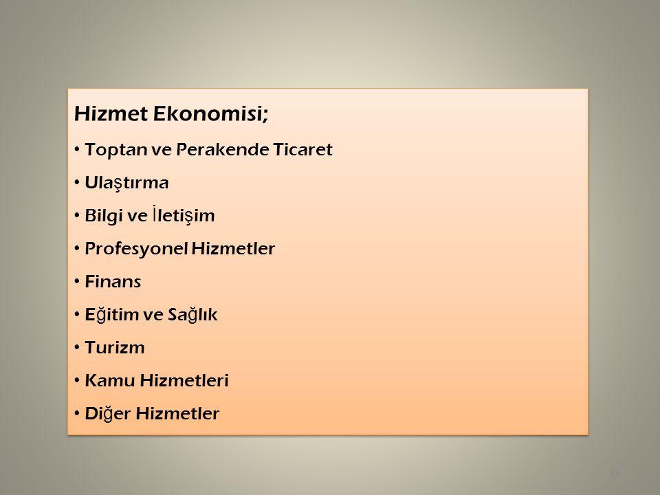 Hizmet Ekonomisi; Toptan ve Perakende Ticaret Ulaştırma