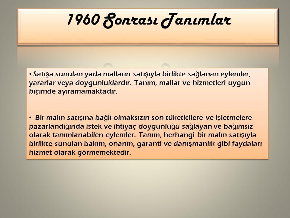 1960 Sonrası Tanımlar