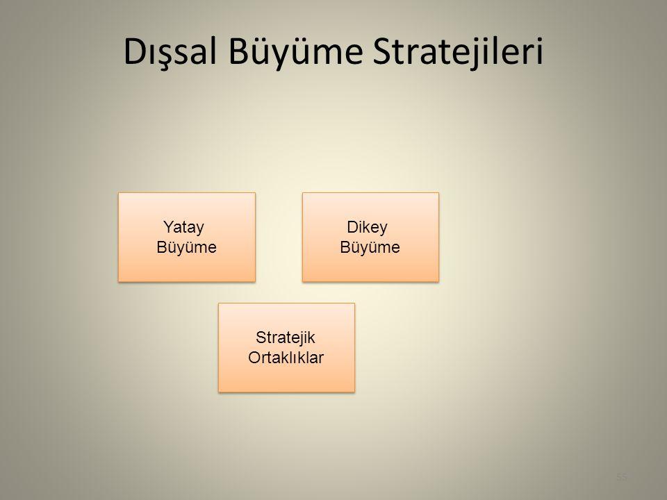 Dışsal Büyüme Stratejileri