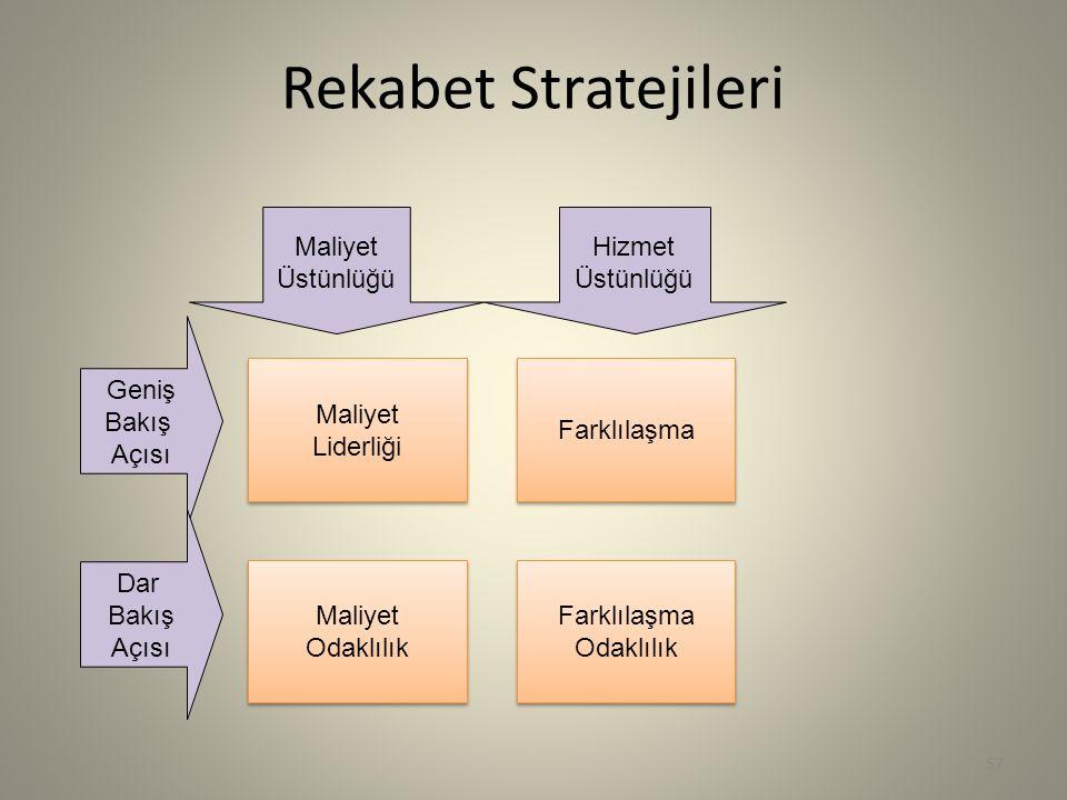 Rekabet Stratejileri Maliyet Üstünlüğü Hizmet Üstünlüğü Geniş Bakış