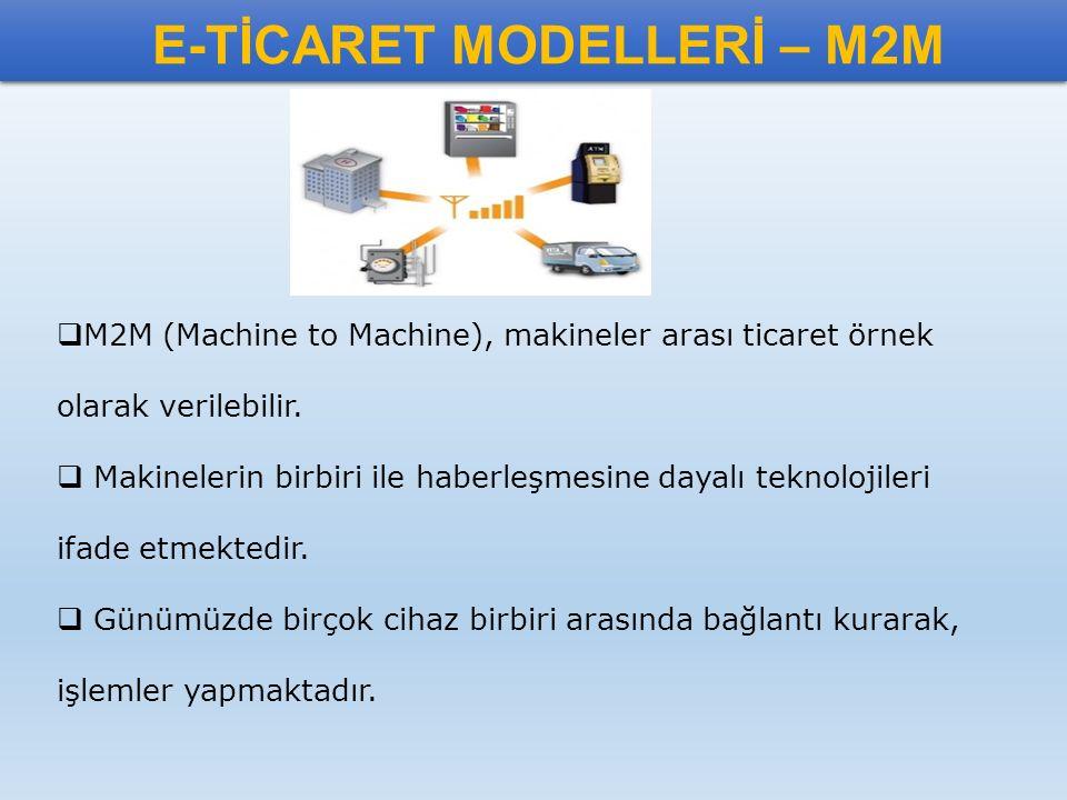 E-TİCARET MODELLERİ – M2M