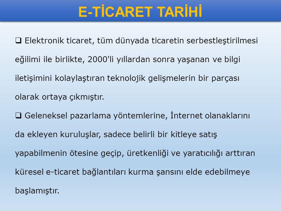 E-TİCARET TARİHİ