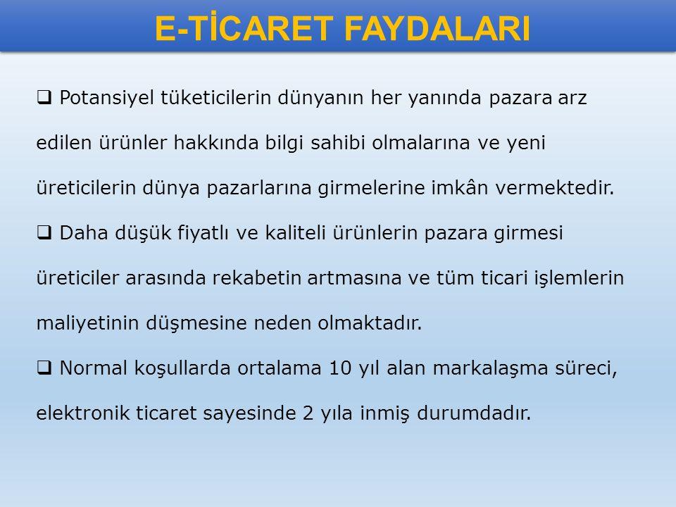 E-TİCARET FAYDALARI