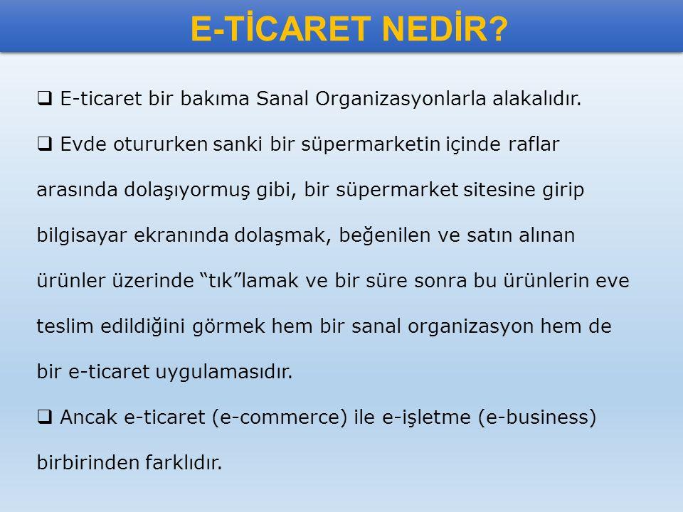 E-TİCARET NEDİR E-ticaret bir bakıma Sanal Organizasyonlarla alakalıdır.