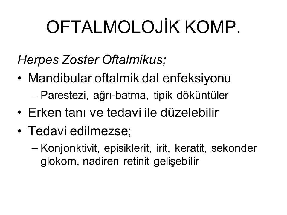 OFTALMOLOJİK KOMP. Herpes Zoster Oftalmikus;