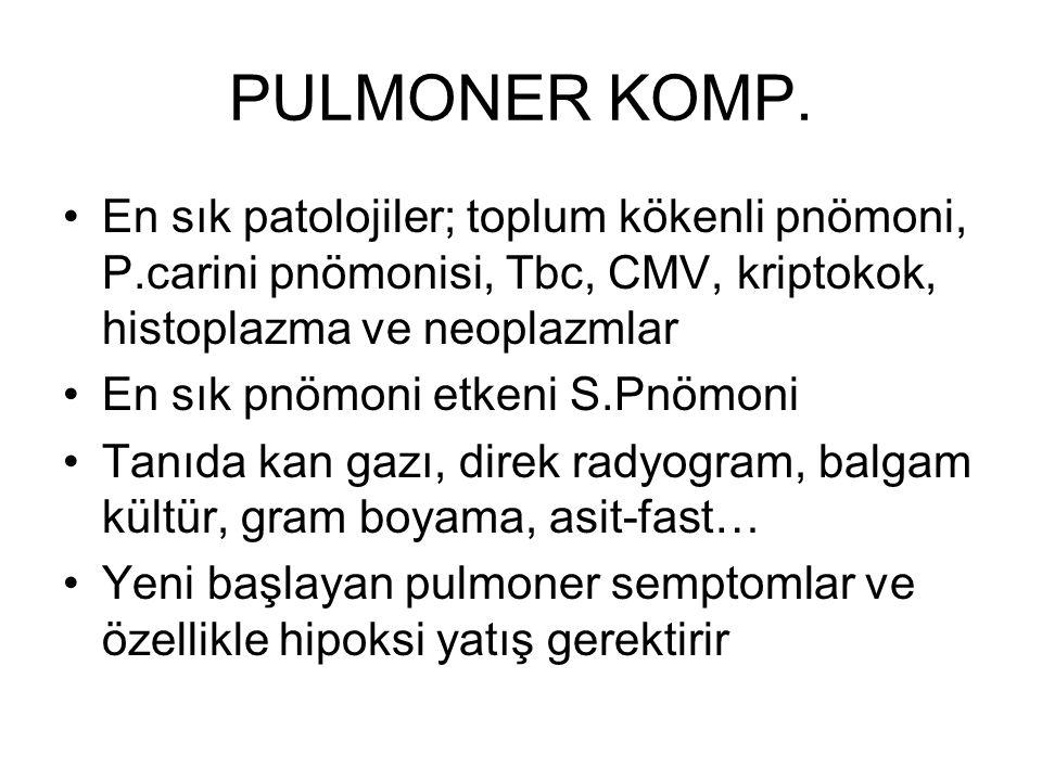 PULMONER KOMP. En sık patolojiler; toplum kökenli pnömoni, P.carini pnömonisi, Tbc, CMV, kriptokok, histoplazma ve neoplazmlar.
