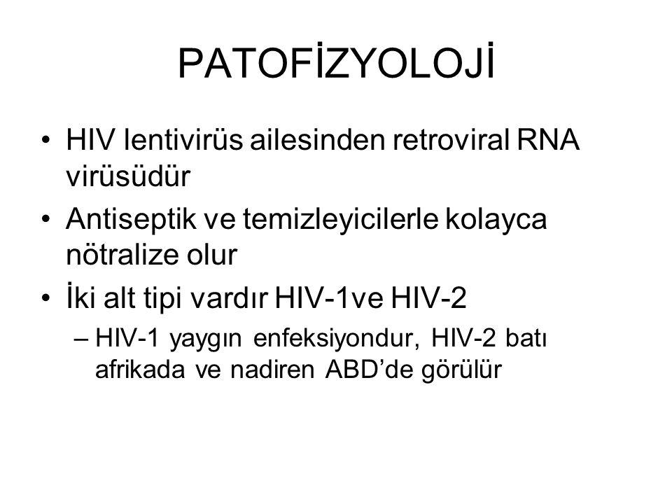 PATOFİZYOLOJİ HIV lentivirüs ailesinden retroviral RNA virüsüdür