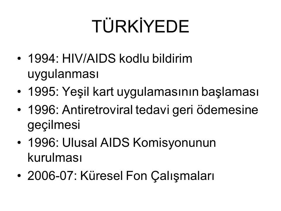 TÜRKİYEDE 1994: HIV/AIDS kodlu bildirim uygulanması