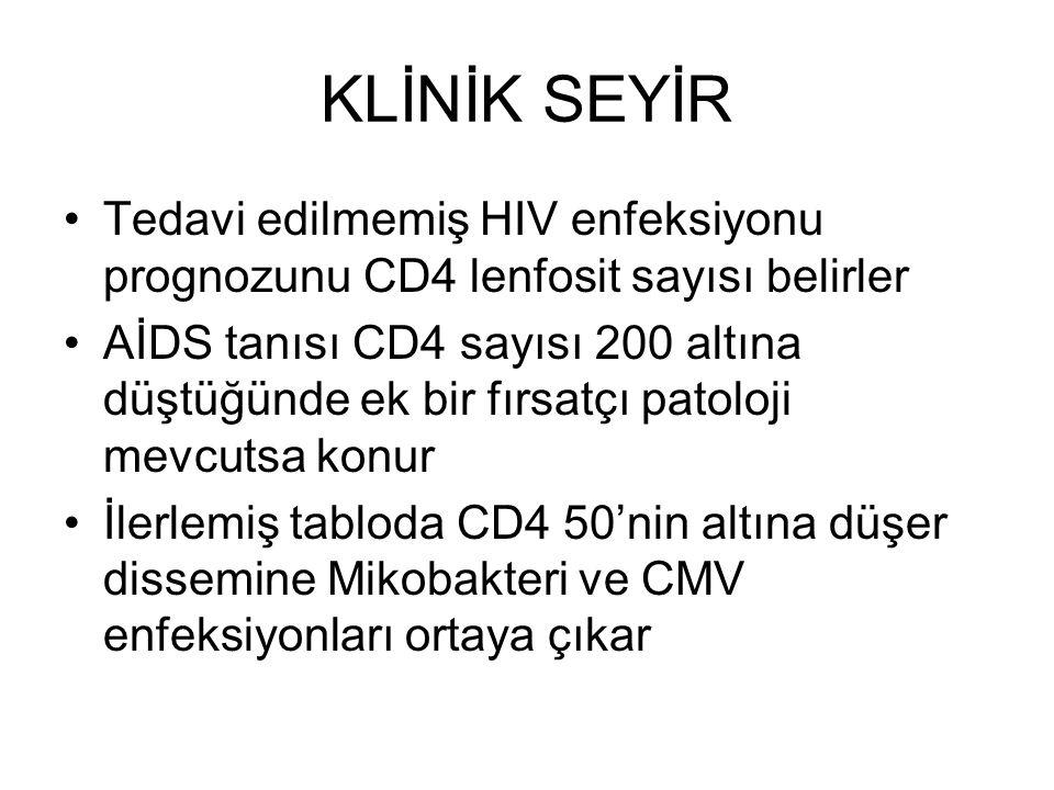KLİNİK SEYİR Tedavi edilmemiş HIV enfeksiyonu prognozunu CD4 lenfosit sayısı belirler.