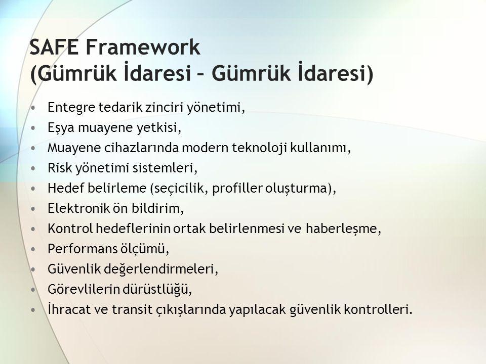 SAFE Framework (Gümrük İdaresi – Gümrük İdaresi)